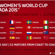 2015_FIFA_WWC_Qualified_Teams