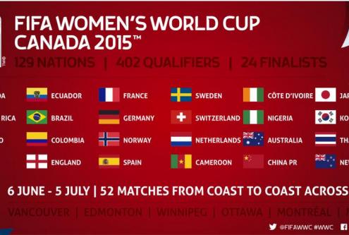 2015_FIFA_WWC_Qualified_Teams